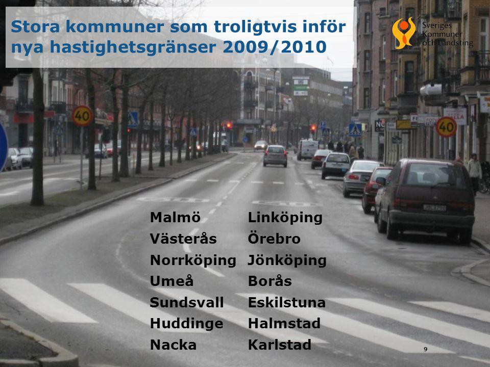 10 27 kommuner inför troligtvis nya hastighetsgränser redan hösten 2009 I hela huvudorten Karlstad, Leksand, Nynäshamn, Strängnäs, Strömsund, Ånge och Örebro I delar av huvudorten Arboga, Burlöv, Degerfors, Falun, Halmstad, Håbo, Jönköping, Köping, Lidköping, Ljungby, Lycksele, Malmö, Nacka, Nykvarn, Nyköping, Sala, Staffanstorp, Täby, Vadstena och Älmhult
