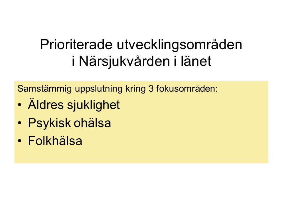 Prioriterade utvecklingsområden i Närsjukvården i länet Samstämmig uppslutning kring 3 fokusområden: Äldres sjuklighet Psykisk ohälsa Folkhälsa