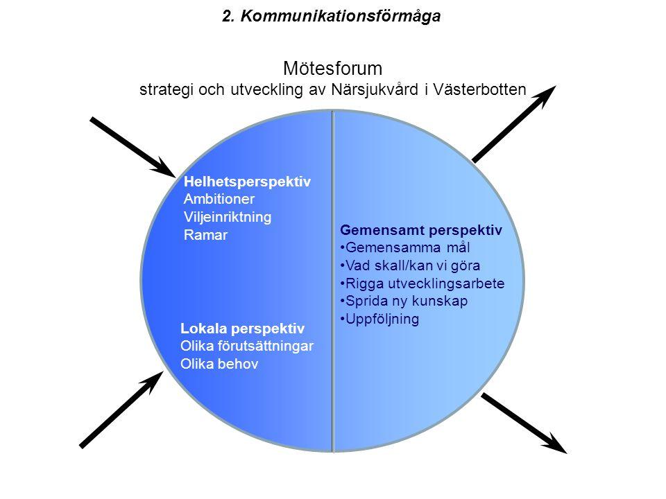 Mötesforum strategi och utveckling av Närsjukvård i Västerbotten Helhetsperspektiv Ambitioner Viljeinriktning Ramar Lokala perspektiv Olika förutsättn