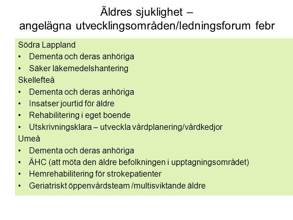 Äldres sjuklighet – angelägna utvecklingsområden/ledningsforum febr Södra Lappland Dementa och deras anhöriga Säker läkemedelshantering Skellefteå Dem
