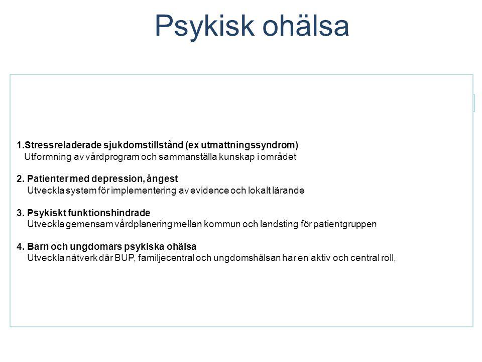 Psykisk ohälsa 1.Stressreladerade sjukdomstillstånd (ex utmattningssyndrom) Utformning av vårdprogram och sammanställa kunskap i området 2. Patienter