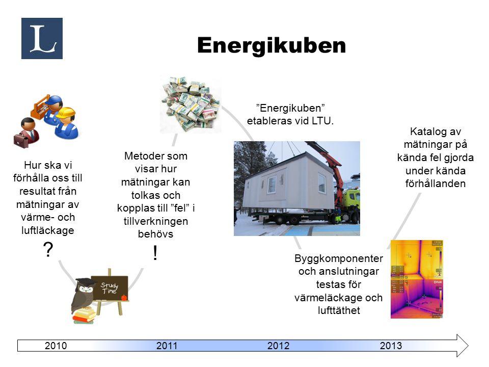 """Energikuben Hur ska vi förhålla oss till resultat från mätningar av värme- och luftläckage ? """"Energikuben"""" etableras vid LTU. Byggkomponenter och ansl"""