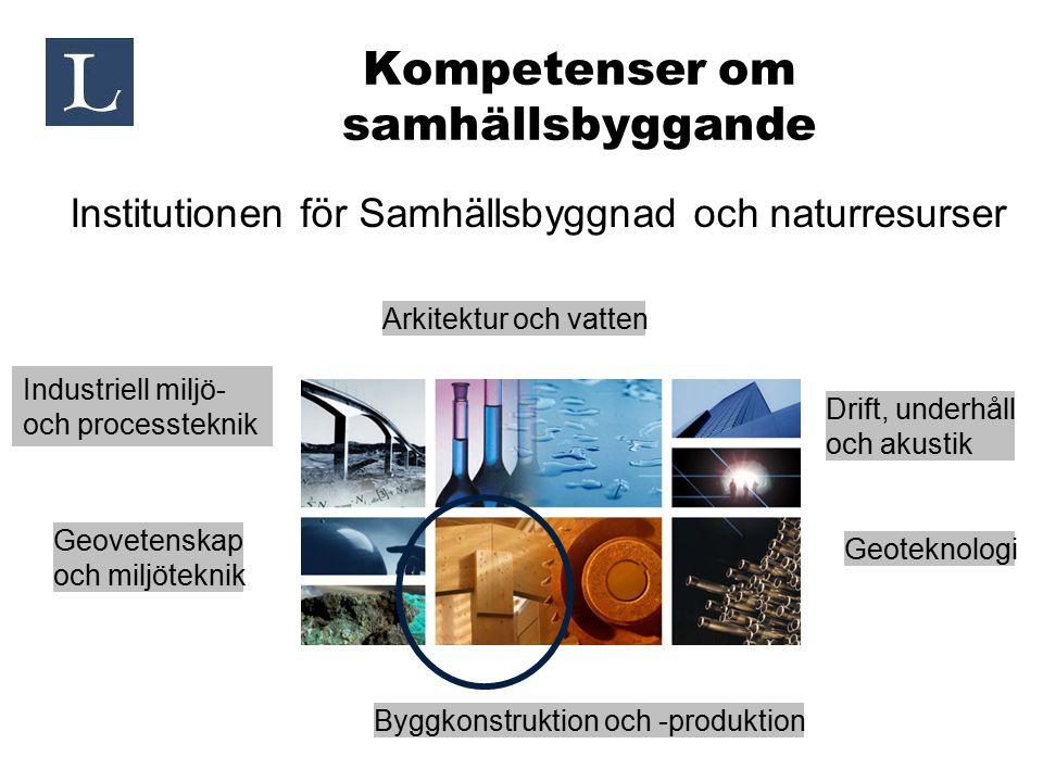 Kompetenser om samhällsbyggande Institutionen för Samhällsbyggnad och naturresurser Arkitektur och vatten Byggkonstruktion och -produktion Drift, unde