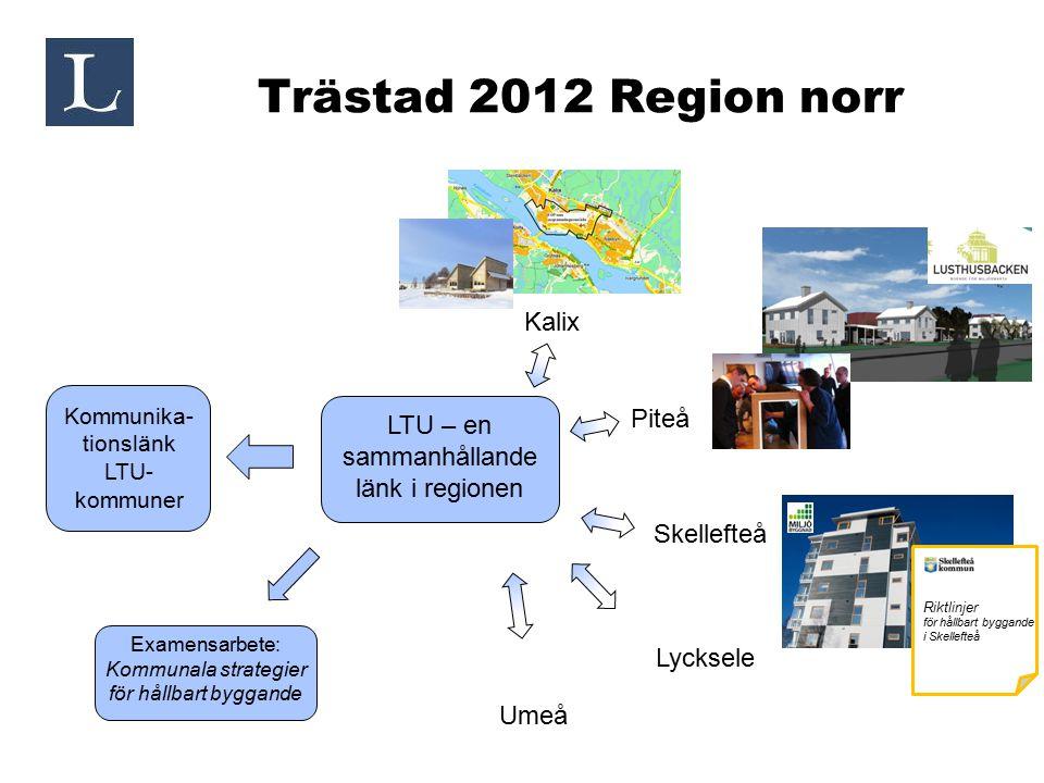 Trästad 2012 Region norr LTU – en sammanhållande länk i regionen Kalix Umeå Piteå Skellefteå Lycksele Kommunika- tionslänk LTU- kommuner Examensarbete