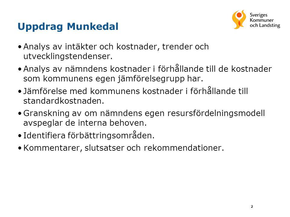 2 Uppdrag Munkedal Analys av intäkter och kostnader, trender och utvecklingstendenser.