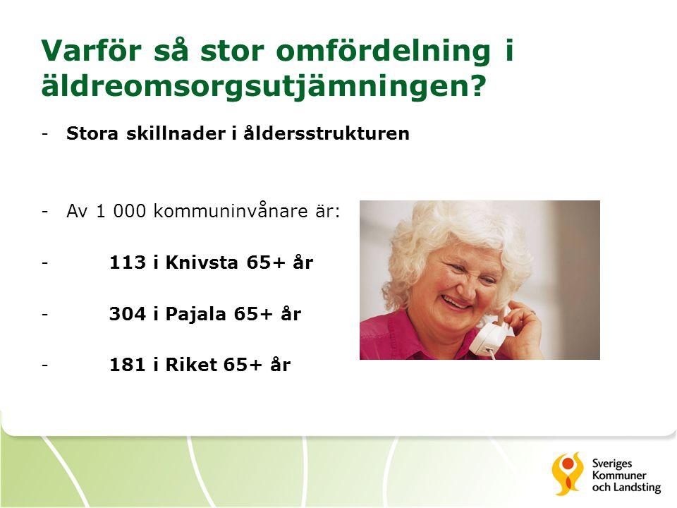 Varför så stor omfördelning i äldreomsorgsutjämningen? -Stora skillnader i åldersstrukturen -Av 1 000 kommuninvånare är: - 113 i Knivsta 65+ år - 304