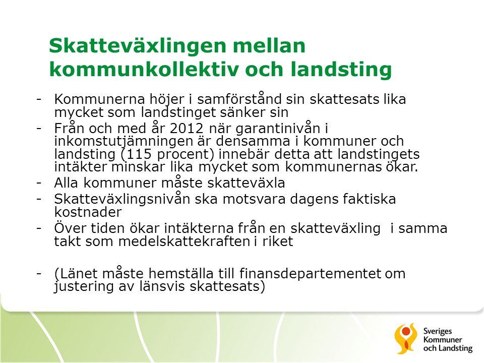 Skatteväxlingen mellan kommunkollektiv och landsting -Kommunerna höjer i samförstånd sin skattesats lika mycket som landstinget sänker sin -Från och m