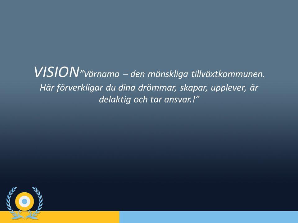 """VISION """"Värnamo – den mänskliga tillväxtkommunen. Här förverkligar du dina drömmar, skapar, upplever, är delaktig och tar ansvar.!"""""""