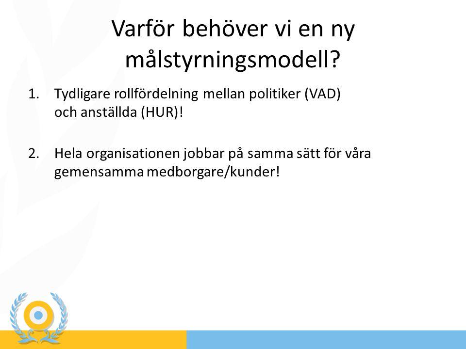 Varför behöver vi en ny målstyrningsmodell? 1.Tydligare rollfördelning mellan politiker (VAD) och anställda (HUR)! 2.Hela organisationen jobbar på sam