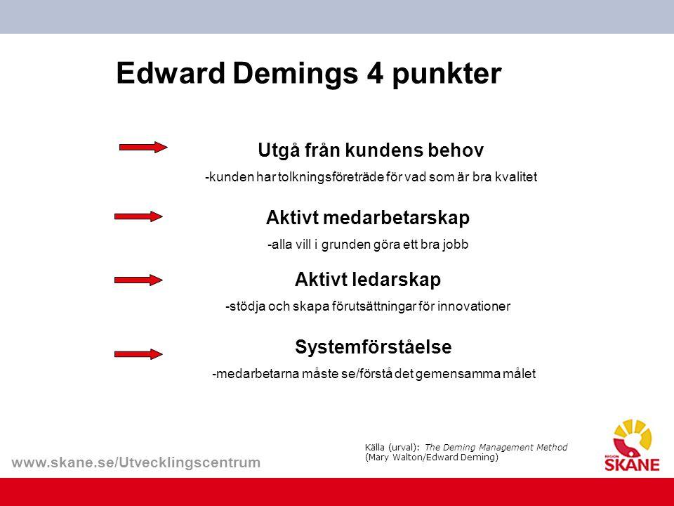 www.skane.se/Utvecklingscentrum Edward Demings 4 punkter Systemförståelse -medarbetarna måste se/förstå det gemensamma målet Aktivt ledarskap -stödja