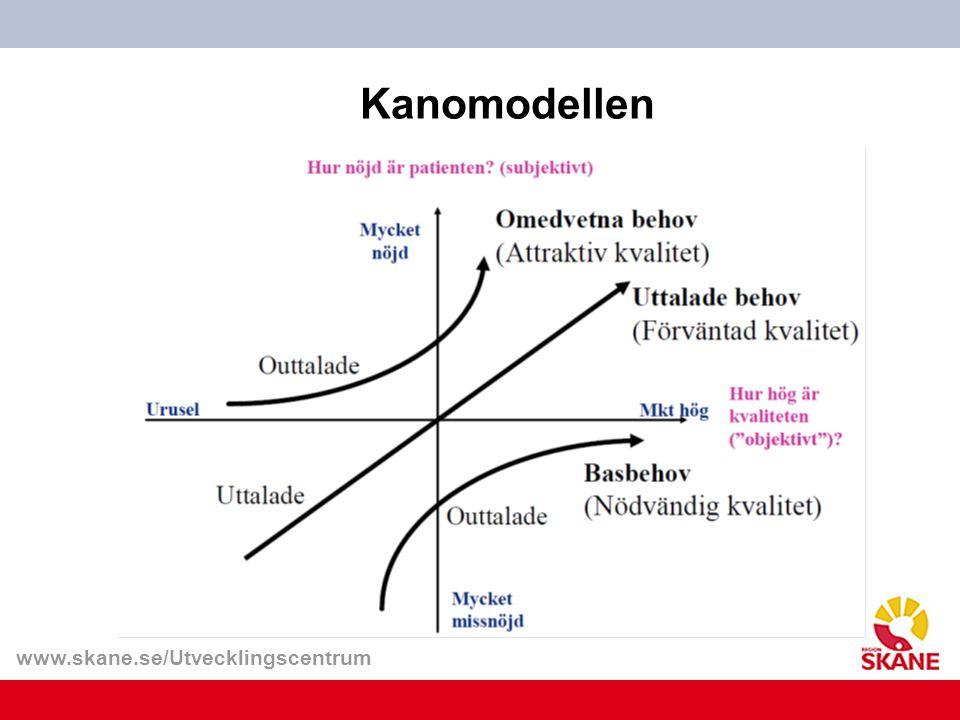 www.skane.se/Utvecklingscentrum Kanomodellen