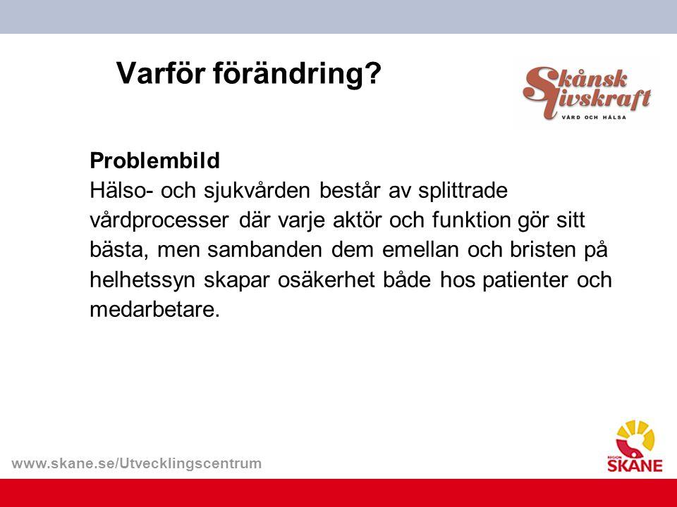 www.skane.se/Utvecklingscentrum Varför förändring? Problembild Hälso- och sjukvården består av splittrade vårdprocesser där varje aktör och funktion g