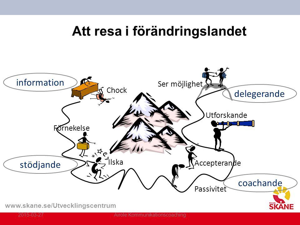 www.skane.se/Utvecklingscentrum Accepterande Passivitet Ilska Chock Förnekelse Utforskande Ser möjlighet Att resa i förändringslandet information stöd