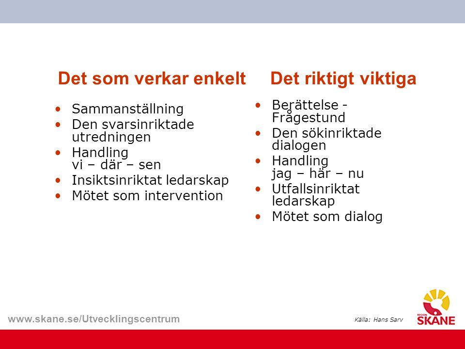 www.skane.se/Utvecklingscentrum Det som verkar enkelt Sammanställning Den svarsinriktade utredningen Handling vi – där – sen Insiktsinriktat ledarskap
