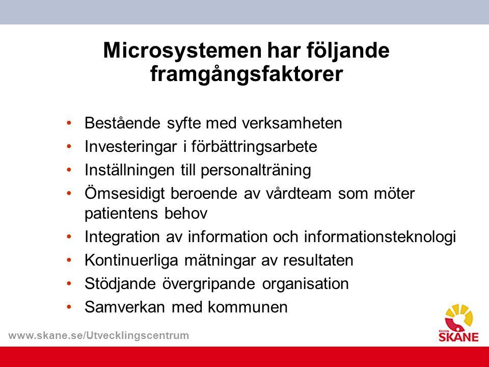 www.skane.se/Utvecklingscentrum Microsystemen har följande framgångsfaktorer Bestående syfte med verksamheten Investeringar i förbättringsarbete Instä