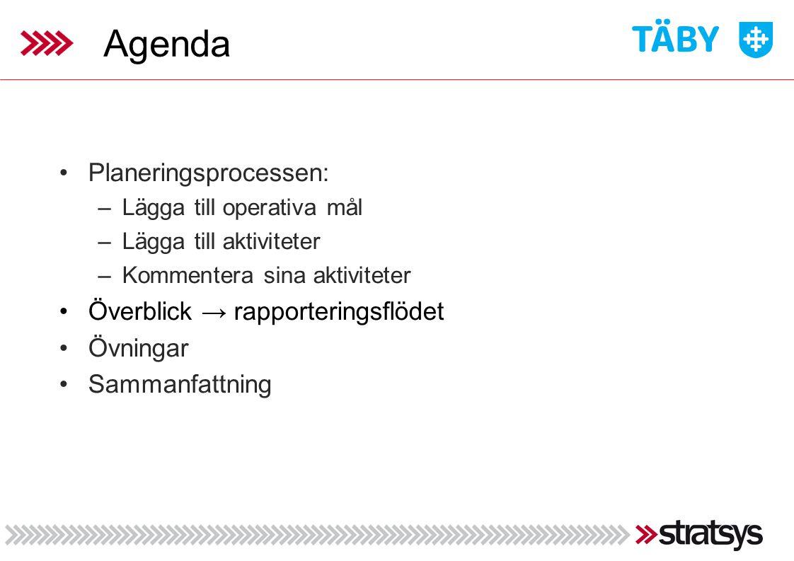 Utbildningens mål Versionshantering Att ha förståelse för målstyrningen i Täby kommun.