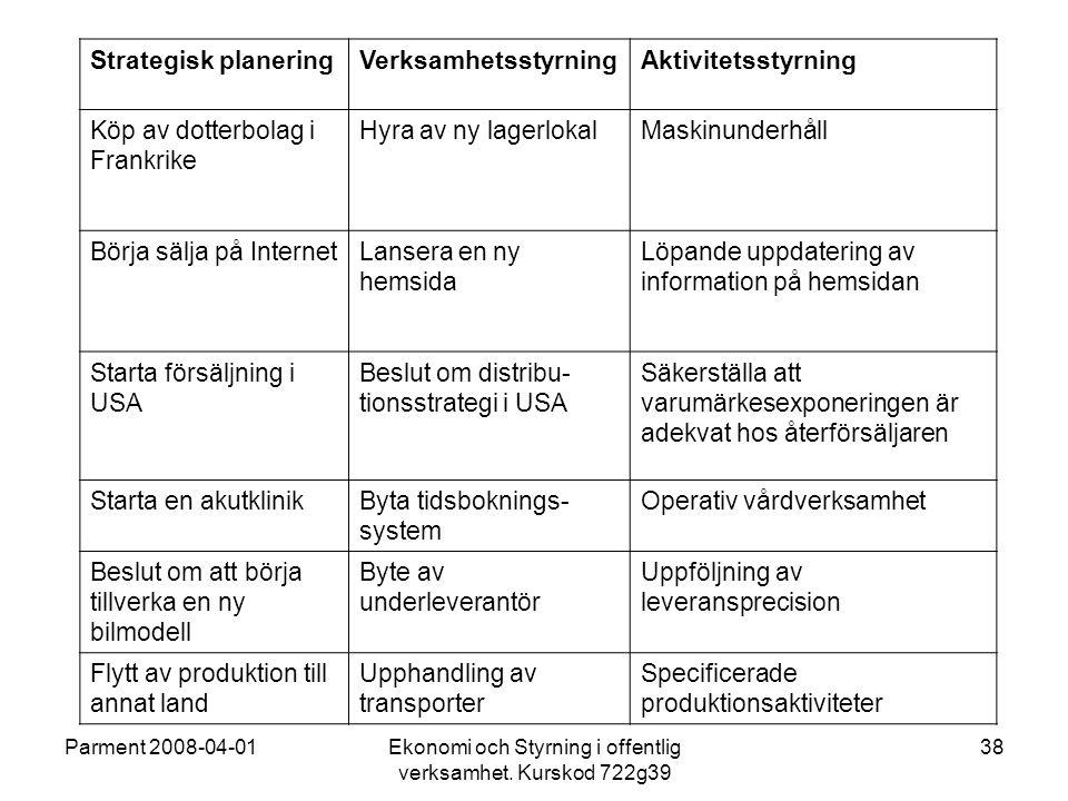 Parment 2008-04-01Ekonomi och Styrning i offentlig verksamhet. Kurskod 722g39 38 Strategisk planeringVerksamhetsstyrningAktivitetsstyrning Köp av dott
