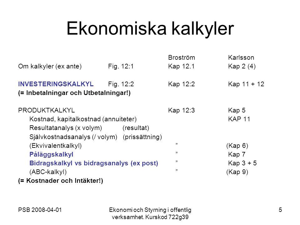 PSB 2008-04-01Ekonomi och Styrning i offentlig verksamhet. Kurskod 722g39 5 Ekonomiska kalkyler BroströmKarlsson Om kalkyler (ex ante)Fig. 12:1Kap 12.