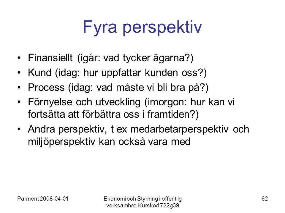 Parment 2008-04-01Ekonomi och Styrning i offentlig verksamhet. Kurskod 722g39 62 Fyra perspektiv Finansiellt (igår: vad tycker ägarna?) Kund (idag: hu