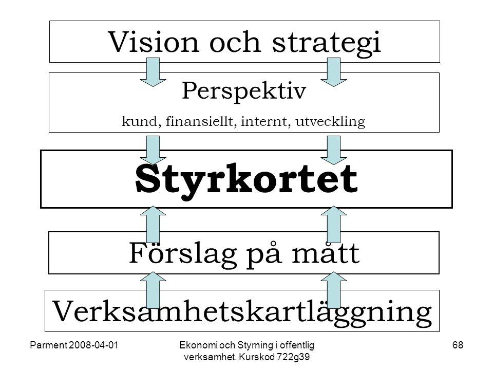 Parment 2008-04-01Ekonomi och Styrning i offentlig verksamhet. Kurskod 722g39 68 Vision och strategi Styrkortet Förslag på mått Verksamhetskartläggnin