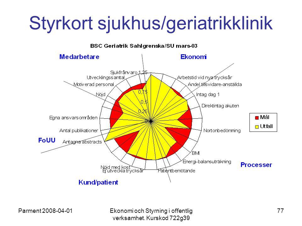 Parment 2008-04-01Ekonomi och Styrning i offentlig verksamhet. Kurskod 722g39 77 Styrkort sjukhus/geriatrikklinik