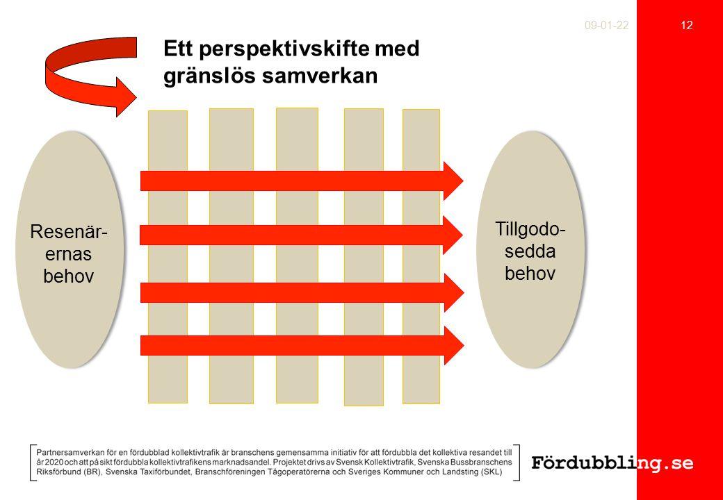 12 09-01-22 Resenär- ernas behov Tillgodo- sedda behov Ett perspektivskifte med gränslös samverkan
