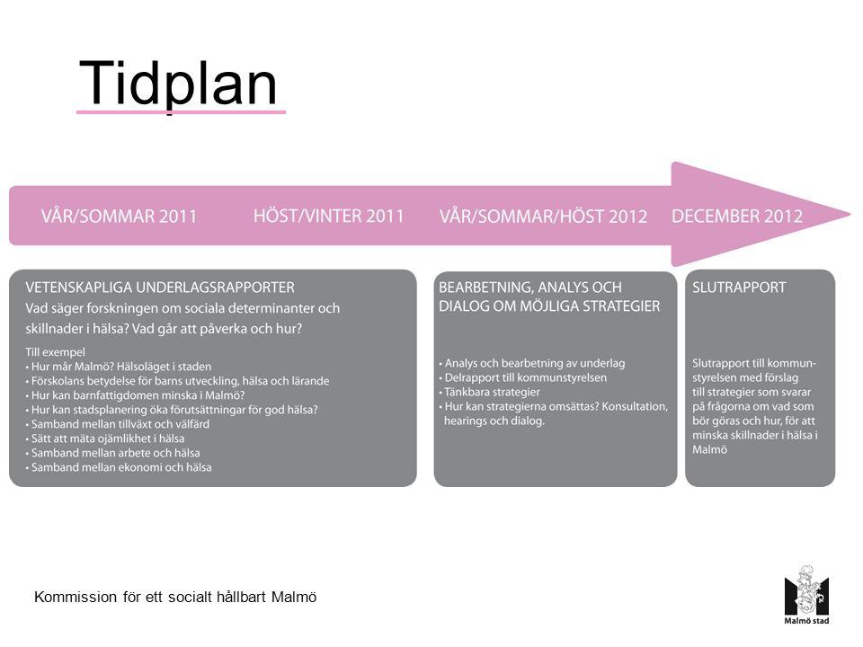 Kommission för ett socialt hållbart Malmö Det hållbara Malmö Översikts Plan 2032 Kommission för ett socialt hållbart Malmö Budget, målstyrning Områdesprogram för ett socialt hållbart Malmö Jobbinkubator Nytt resurs- fördelningssystem Uppstart Malmö socialt