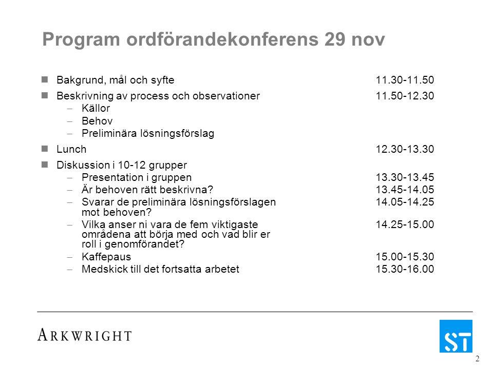 2 Program ordförandekonferens 29 nov Bakgrund, mål och syfte11.30-11.50 Beskrivning av process och observationer11.50-12.30  Källor  Behov  Prelimi