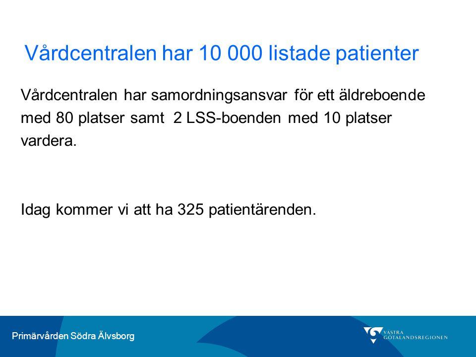 Primärvården Södra Älvsborg Vårdcentralen har 10 000 listade patienter Vårdcentralen har samordningsansvar för ett äldreboende med 80 platser samt 2 L