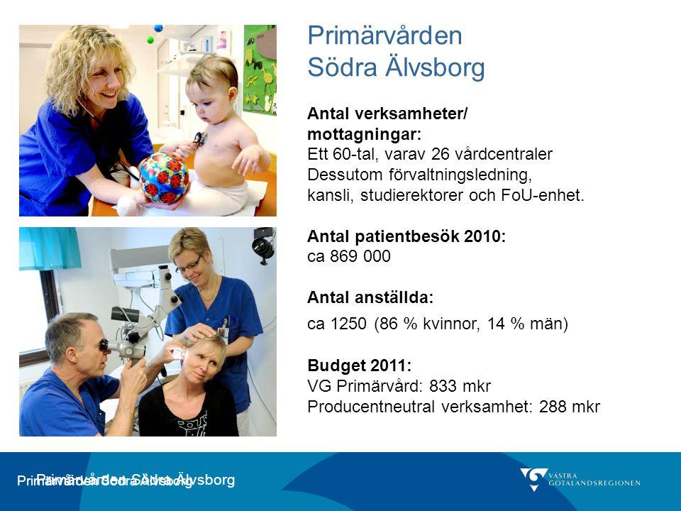 Primärvården Södra Älvsborg Primärvården Södra Älvsborg Antal verksamheter/ mottagningar: Ett 60-tal, varav 26 vårdcentraler Dessutom förvaltningsledn