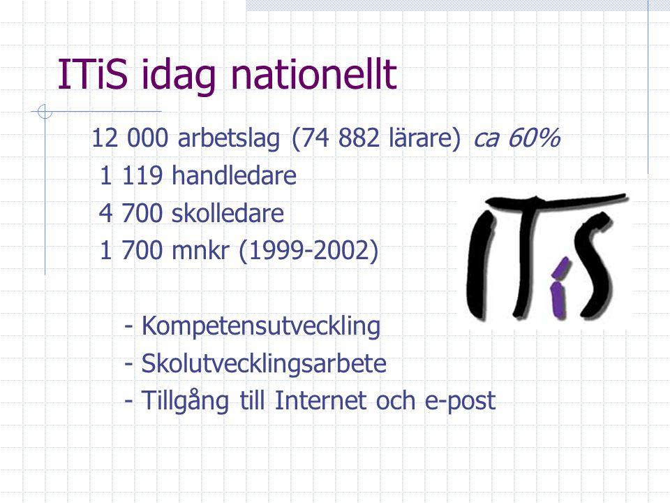 ITiS idag nationellt 12 000 arbetslag (74 882 lärare) ca 60% 1 119 handledare 4 700 skolledare 1 700 mnkr (1999-2002) - Kompetensutveckling - Skolutvecklingsarbete - Tillgång till Internet och e-post