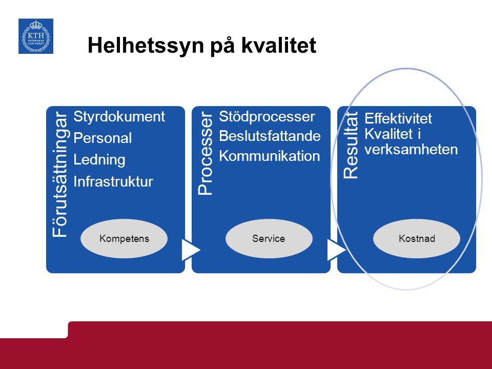 Helhetssyn på kvalitet Förutsättningar Styrdokument Personal Ledning Infrastruktur Processer Stödprocesser Beslutsfattande Kommunikation Resultat Effektivitet Kvalitet i verksamheten KompetensKostnadService