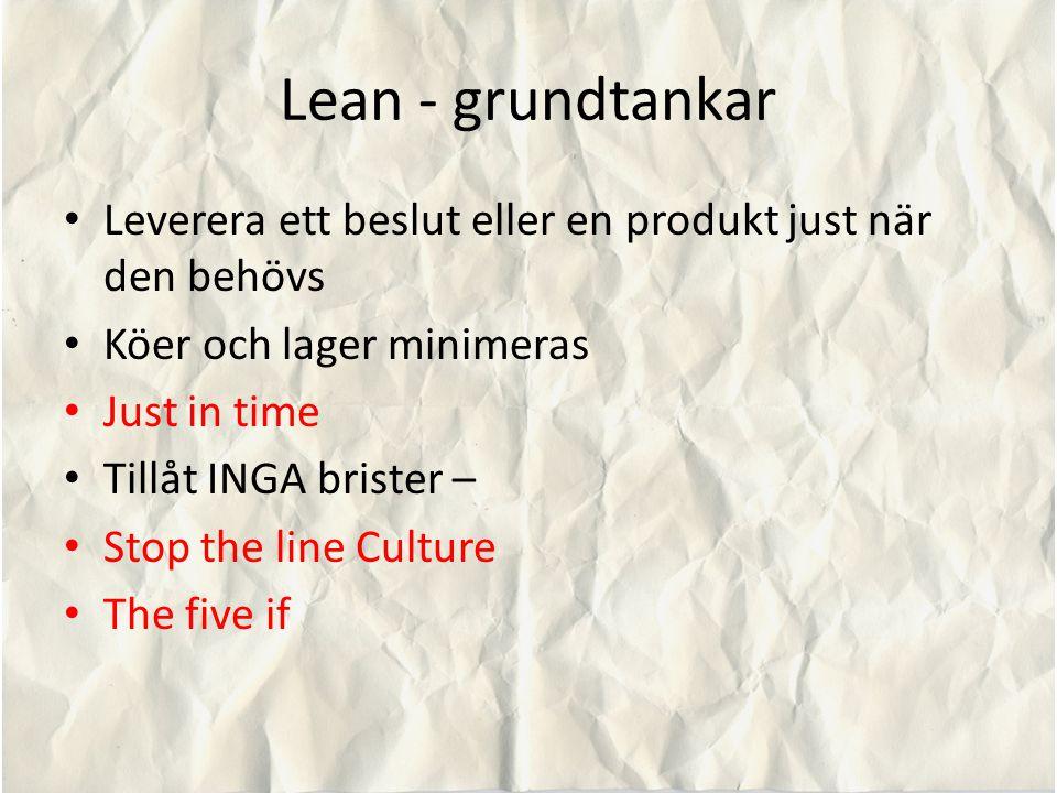 Lean - grundtankar Leverera ett beslut eller en produkt just när den behövs Köer och lager minimeras Just in time Tillåt INGA brister – Stop the line Culture The five if