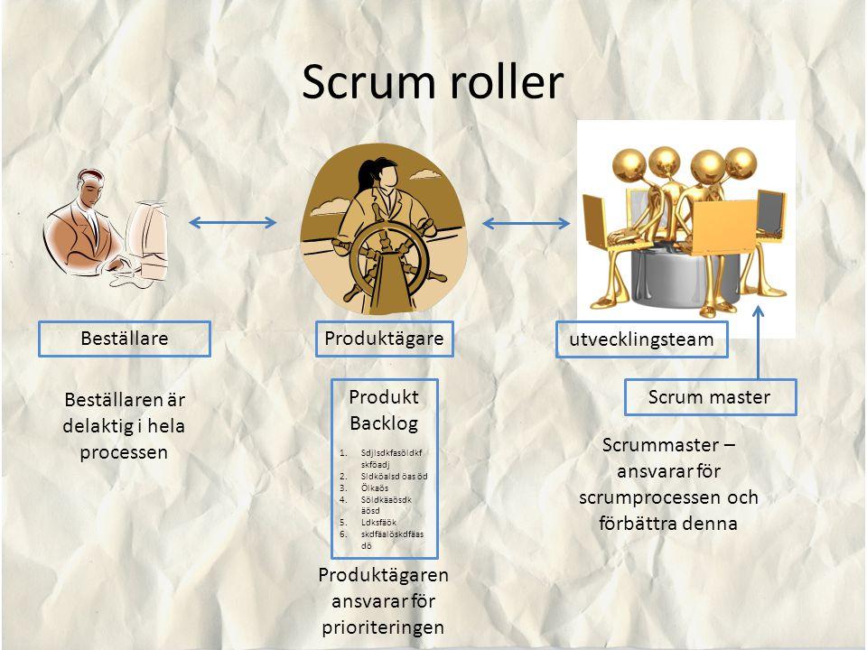 Scrum roller Produkt Backlog 1.Sdjlsdkfasöldkf skföadj 2.Sldköalsd öas öd 3.Ölkaös 4.Söldkäaösdk äösd 5.Ldksfäök 6.skdfäalöskdfäas dö Produktägare utvecklingsteam Scrum master Beställare Scrummaster – ansvarar för scrumprocessen och förbättra denna Produktägaren ansvarar för prioriteringen Beställaren är delaktig i hela processen