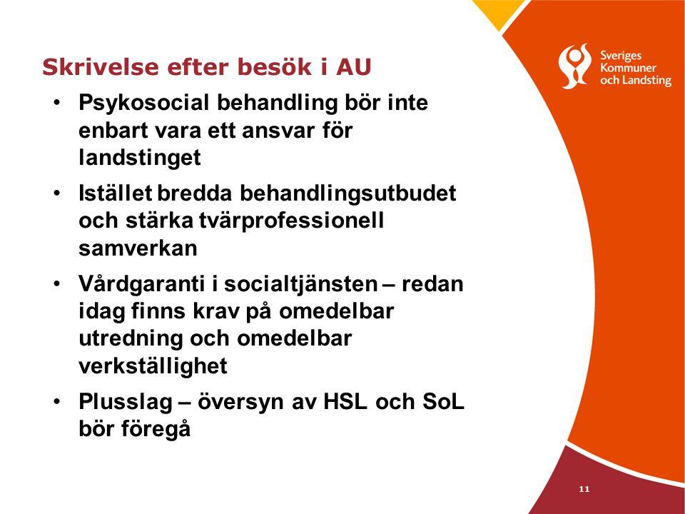 11 Skrivelse efter besök i AU Psykosocial behandling bör inte enbart vara ett ansvar för landstinget Istället bredda behandlingsutbudet och stärka tvärprofessionell samverkan Vårdgaranti i socialtjänsten – redan idag finns krav på omedelbar utredning och omedelbar verkställighet Plusslag – översyn av HSL och SoL bör föregå * Green m.fl (2006) er