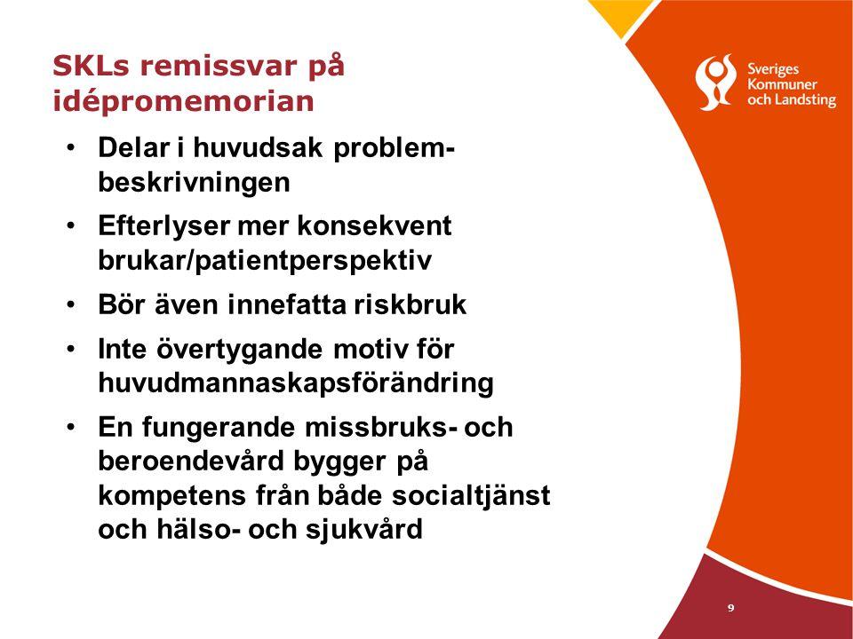 9 SKLs remissvar på idépromemorian Delar i huvudsak problem- beskrivningen Efterlyser mer konsekvent brukar/patientperspektiv Bör även innefatta riskbruk Inte övertygande motiv för huvudmannaskapsförändring En fungerande missbruks- och beroendevård bygger på kompetens från både socialtjänst och hälso- och sjukvård * Green m.fl (2006) er