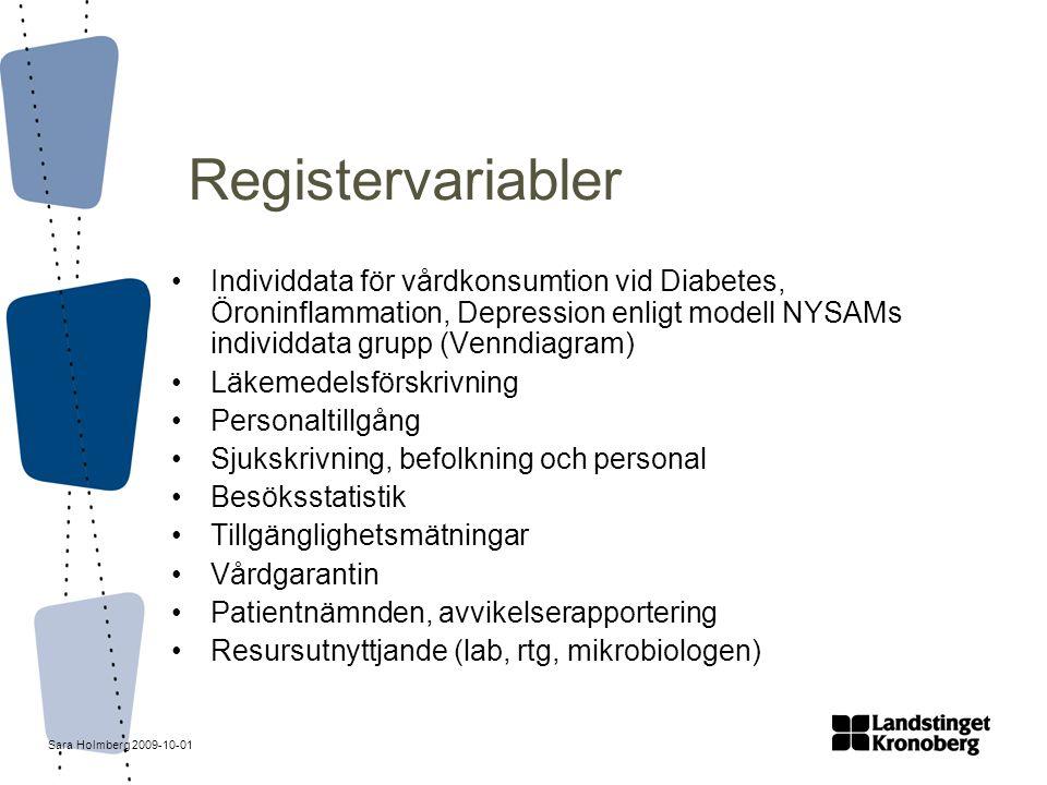 Sara Holmberg 2009-10-01 Registervariabler Individdata för vårdkonsumtion vid Diabetes, Öroninflammation, Depression enligt modell NYSAMs individdata