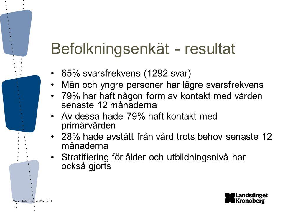 Sara Holmberg 2009-10-01 Patientenkäten Alla som enskilt besökte läkare, sjuksköterska, sjukgymnast, psykosocial resurs i primärvården under v 4, 2009 Enbart provtagning, gruppbehandling, BVC eller MVC ingick ej Europep-enkäten i svensk förkortad version (SFAM) kompletterad med ett par frågor