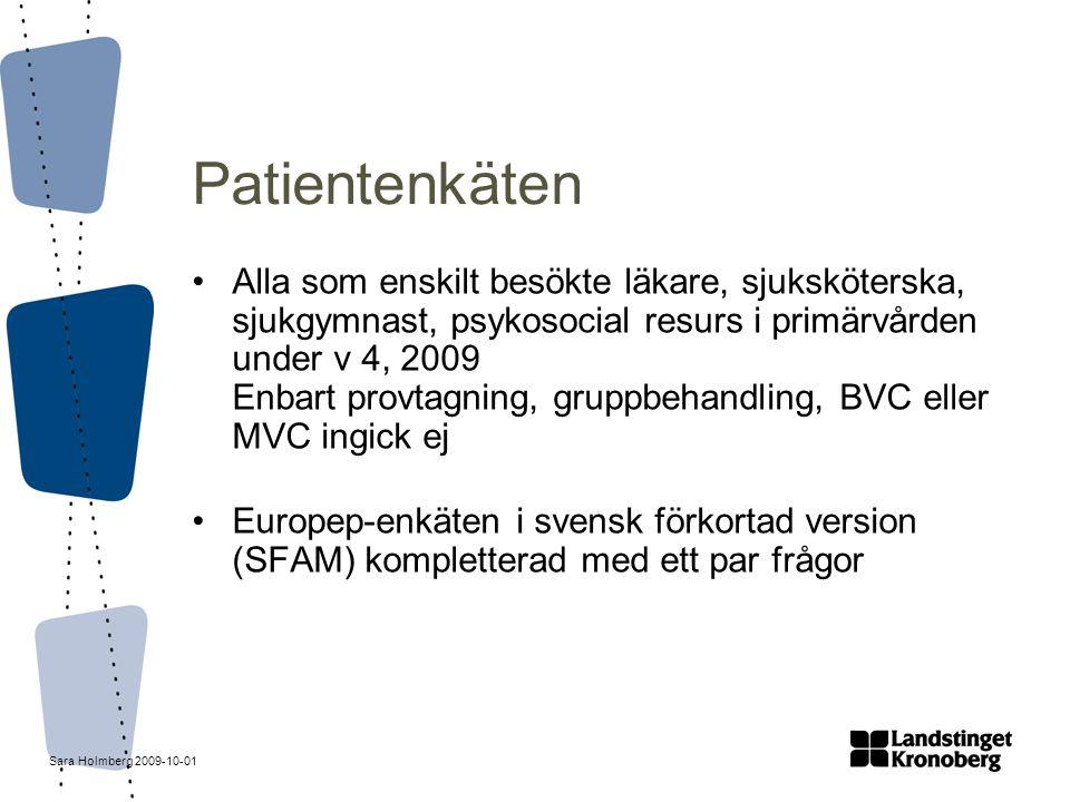 Sara Holmberg 2009-10-01 Patientenkäten Alla som enskilt besökte läkare, sjuksköterska, sjukgymnast, psykosocial resurs i primärvården under v 4, 2009