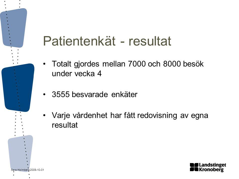 Sara Holmberg 2009-10-01 Patientenkät - resultat Totalt gjordes mellan 7000 och 8000 besök under vecka 4 3555 besvarade enkäter Varje vårdenhet har få