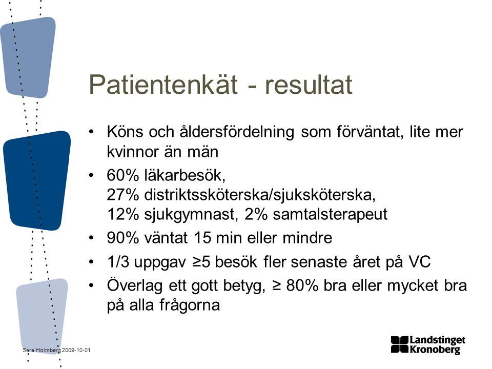 Sara Holmberg 2009-10-01 Patientenkät - resultat Köns och åldersfördelning som förväntat, lite mer kvinnor än män 60% läkarbesök, 27% distriktssköters