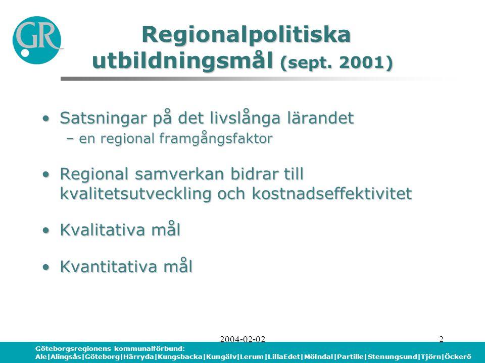 Göteborgsregionens kommunalförbund: Ale|Alingsås|Göteborg|Härryda|Kungsbacka|Kungälv|Lerum|LillaEdet|Mölndal|Partille|Stenungsund|Tjörn|Öckerö 2004-02-022 Regionalpolitiska utbildningsmål (sept.