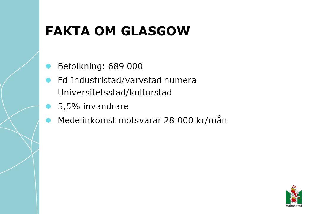 FAKTA OM GLASGOW Befolkning: 689 000 Fd Industristad/varvstad numera Universitetsstad/kulturstad 5,5% invandrare Medelinkomst motsvarar 28 000 kr/mån