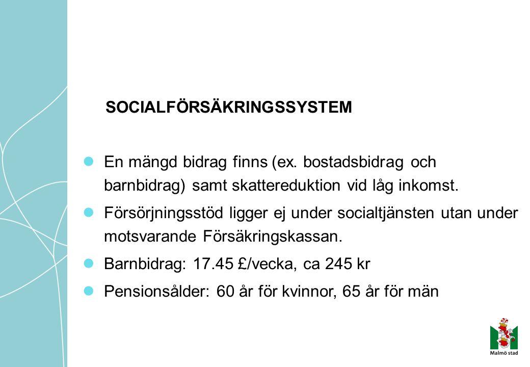 SOCIALFÖRSÄKRINGSSYSTEM En mängd bidrag finns (ex.