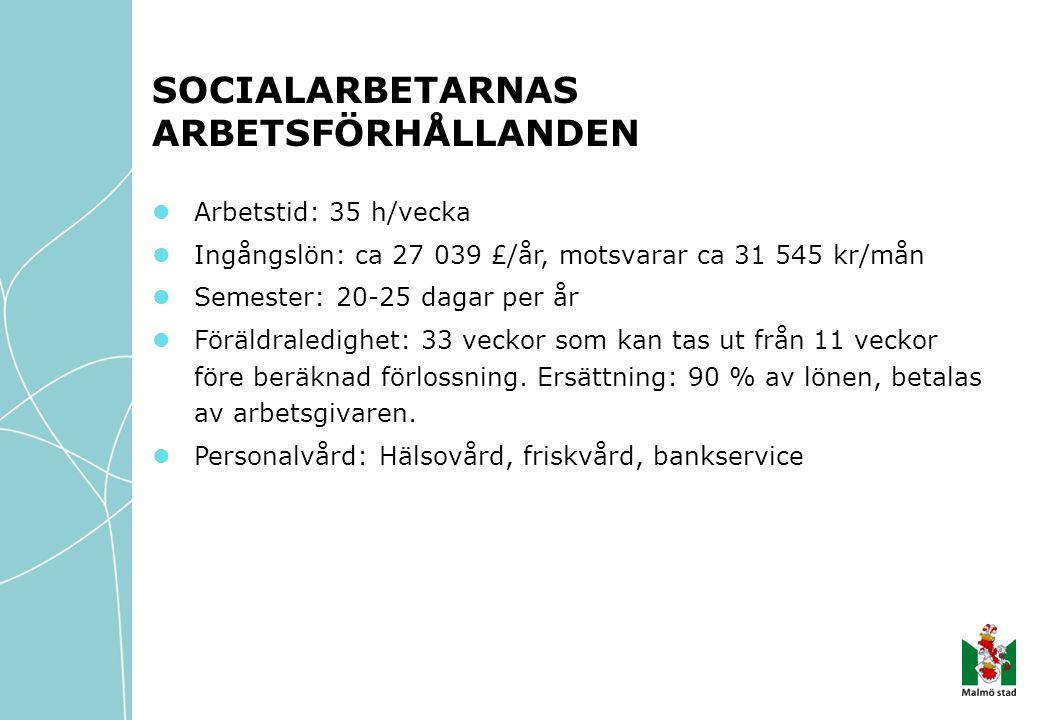 SOCIALA UTMANINGAR 11 000 tunga drogmissbrukare 6 500 deltar i metadonprogrammet (150 i Malmö) 35 000 har allvarliga alkoholproblem 4 000 hemlösa (849 i Malmö) 24% uppbär motsvarande ekonomiskt bistånd
