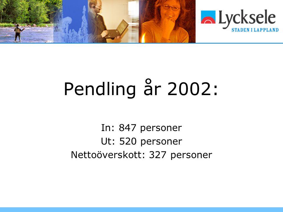 Pendling år 2002: In: 847 personer Ut: 520 personer Nettoöverskott: 327 personer