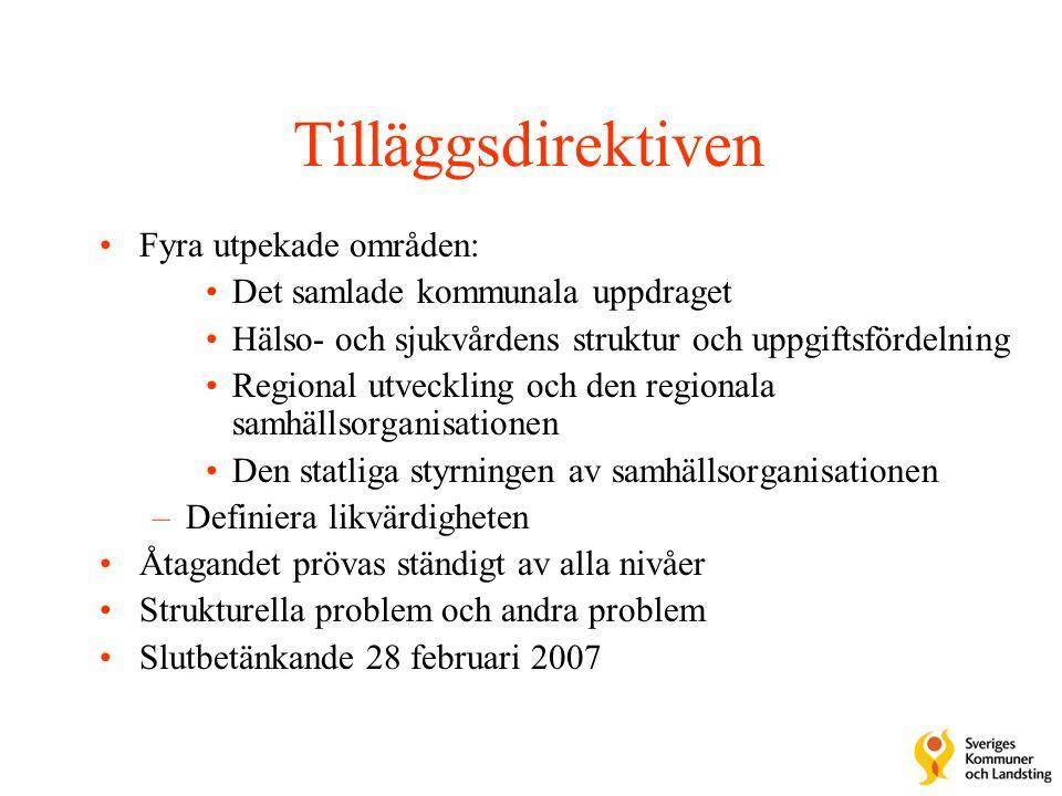 Tilläggsdirektiven Fyra utpekade områden: Det samlade kommunala uppdraget Hälso- och sjukvårdens struktur och uppgiftsfördelning Regional utveckling och den regionala samhällsorganisationen Den statliga styrningen av samhällsorganisationen –Definiera likvärdigheten Åtagandet prövas ständigt av alla nivåer Strukturella problem och andra problem Slutbetänkande 28 februari 2007