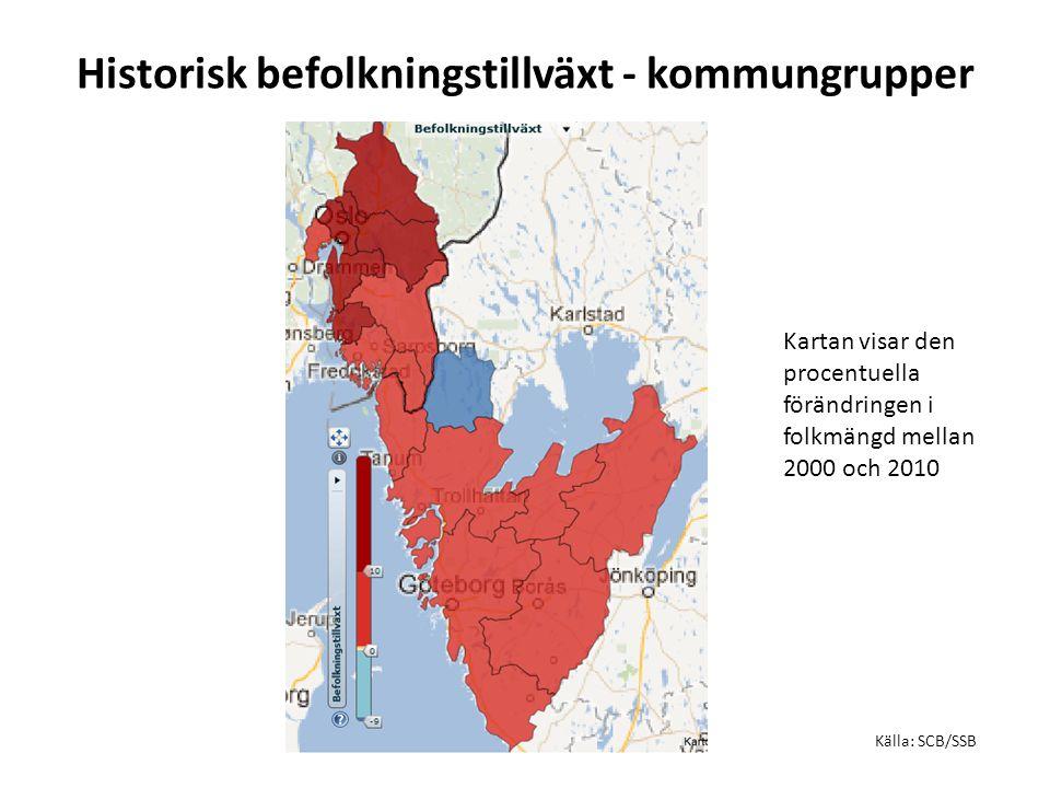Historisk befolkningstillväxt - kommungrupper Källa: SCB/SSB Kartan visar den procentuella förändringen i folkmängd mellan 2000 och 2010