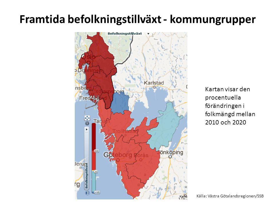 Framtida befolkningstillväxt - kommungrupper Källa: Västra Götalandsregionen/SSB Kartan visar den procentuella förändringen i folkmängd mellan 2010 och 2020