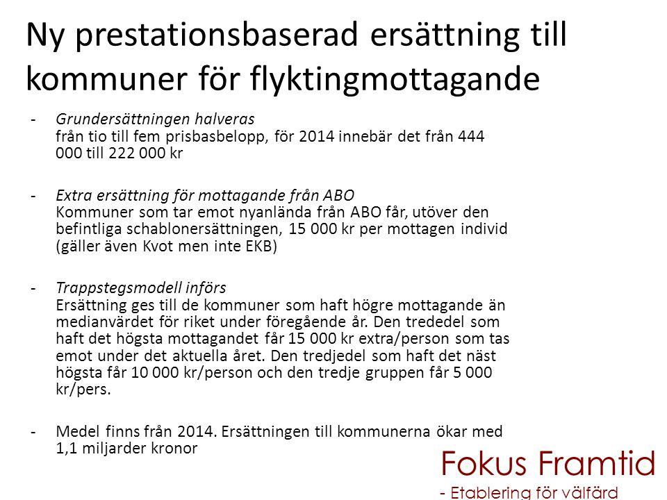 Ny prestationsbaserad ersättning till kommuner för flyktingmottagande -Grundersättningen halveras från tio till fem prisbasbelopp, för 2014 innebär de